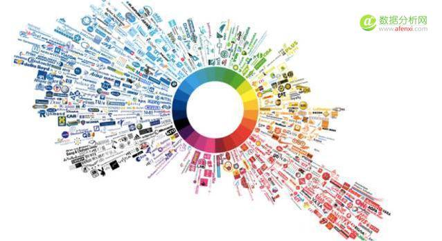 """""""数据可视化""""下的社会化营销,即将带来哪些改变-数据分析网"""